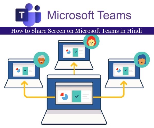 How to Share Screen on Microsoft Teams in Hindi
